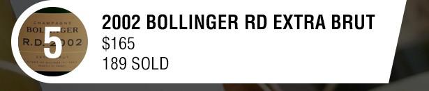 2002-bollinger