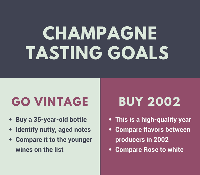 Learning how to taste Champagne