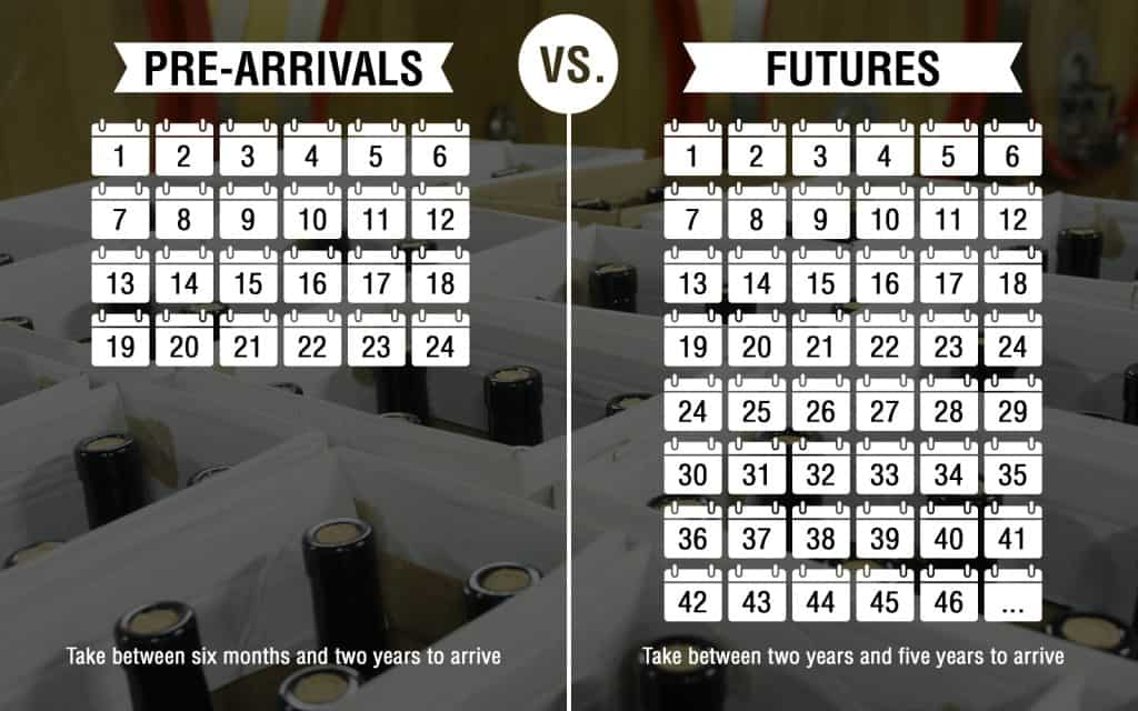 ad83073f9c2c How to Invest in Wine Futures and Pre-Arrivals  How Futures and Pre ...