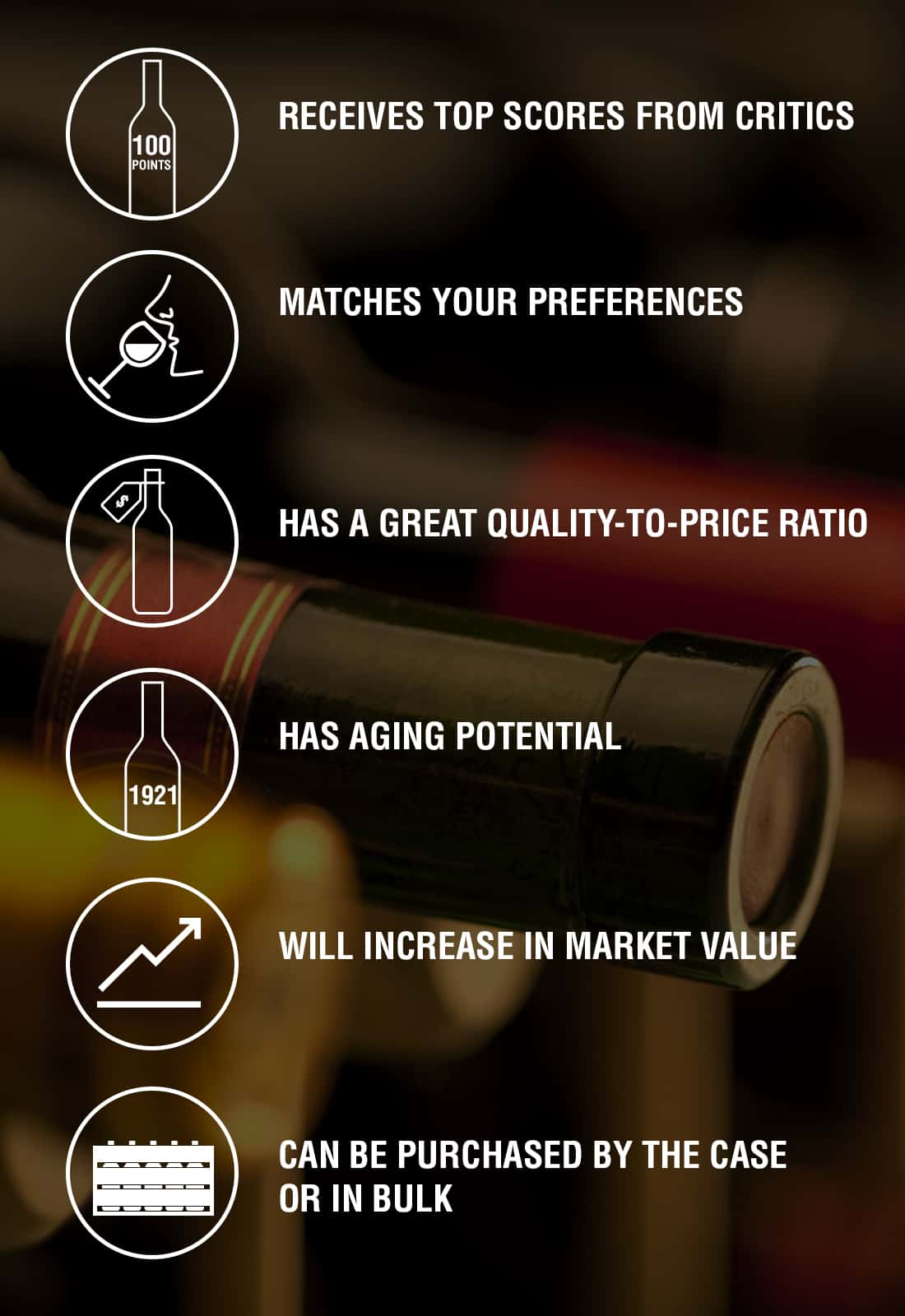 List of characteristics of collectible wines