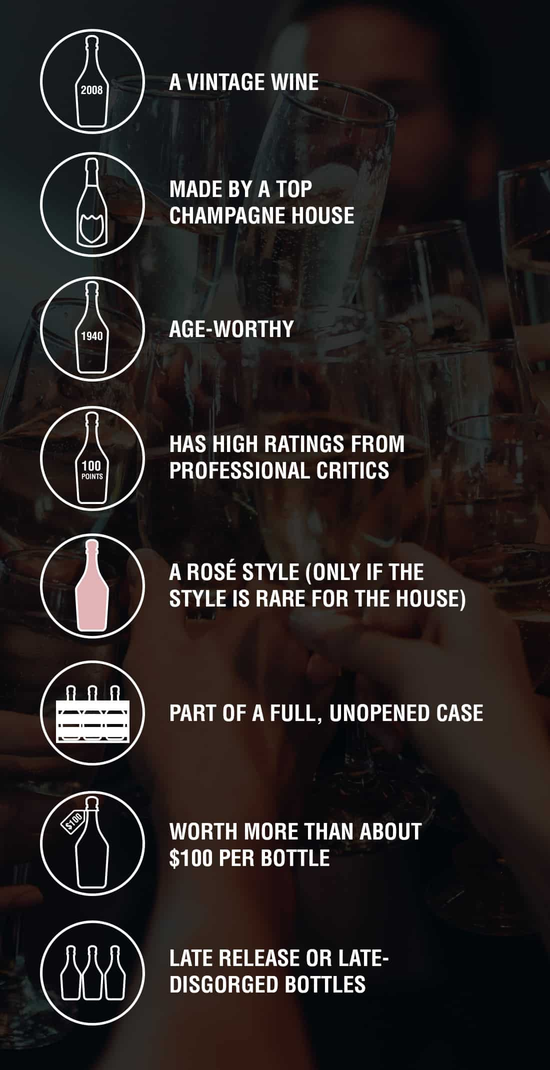 How to tell if your Champagne collection is worth selling online
